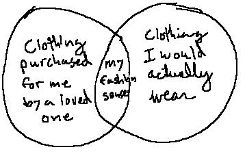 Fortunately I have tasteful* loved ones? (*Depicted areas modified to maximize comedy)