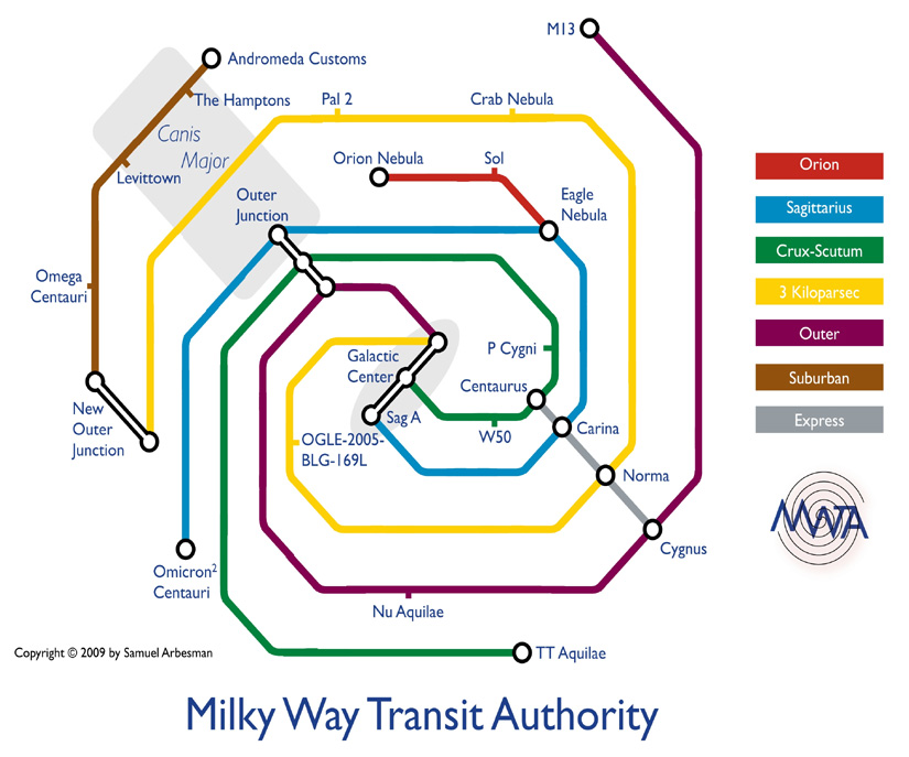 Milky Way Transit Authority