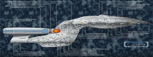 Enterprise Schematics
